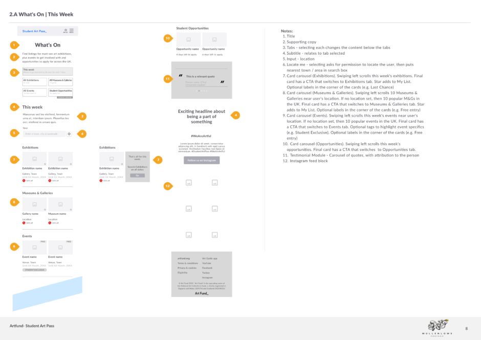 Student Art Pass Wireframes & Documentation Example